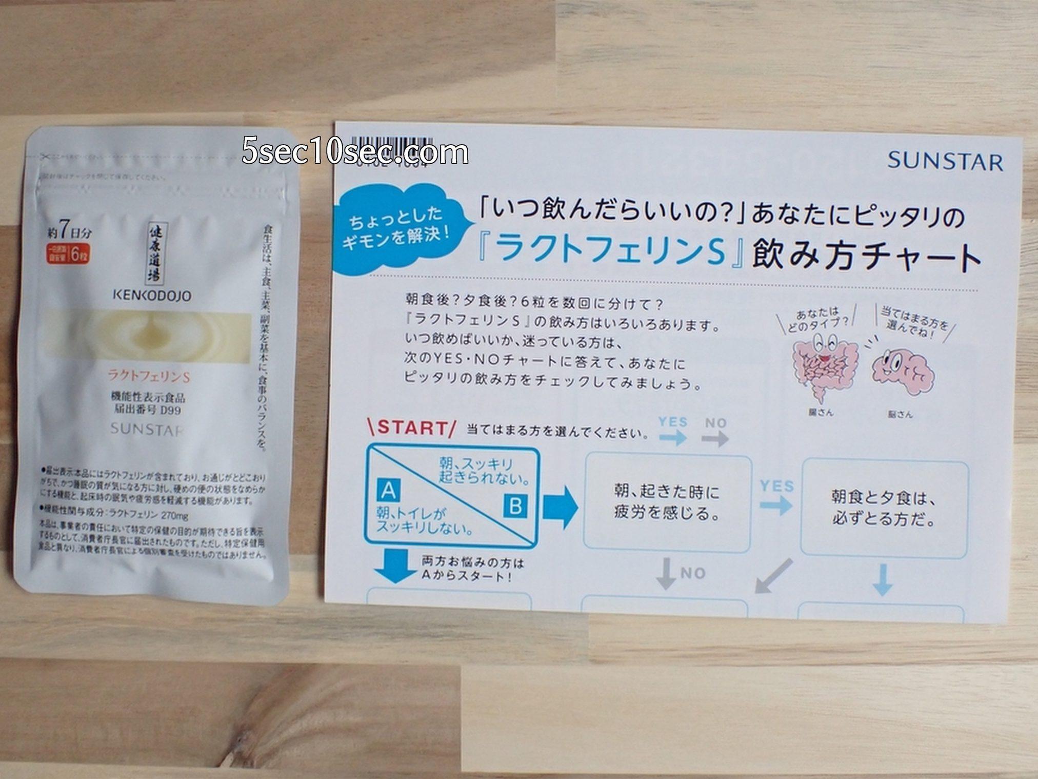 サンスター株式会社 健康道場 ラクトフェリンS 飲み方チャート